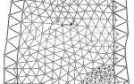 Геодезические сети — что это такое, виды геодезических сетей