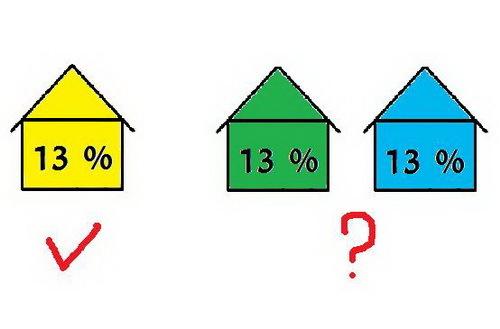 Сколько раз можно получить налоговый вычет при покупке квартиры