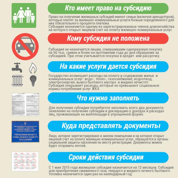 Справка о доходах для субсидии | Правила получения льгот