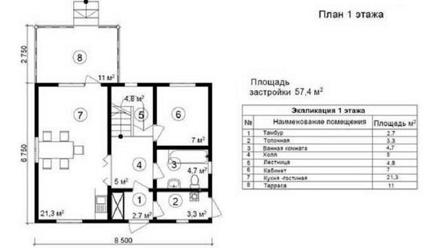 Площадь застройки: как определить и считать площадку участка