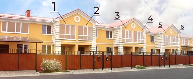 Жилой дом блокированной застройки: что это такое