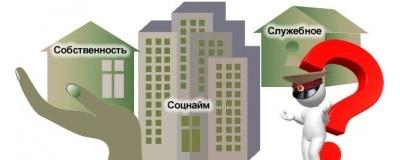 Приватизация служебного жилья — порядок действий по приватизации