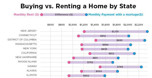 Как купить квартиру без ипотеки: возможные способы покупки