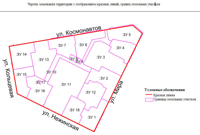 Проект межевания территории — планировка земельного участка