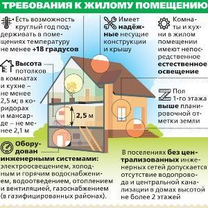 Можно ли прописаться на даче — регистрация в дачном доме