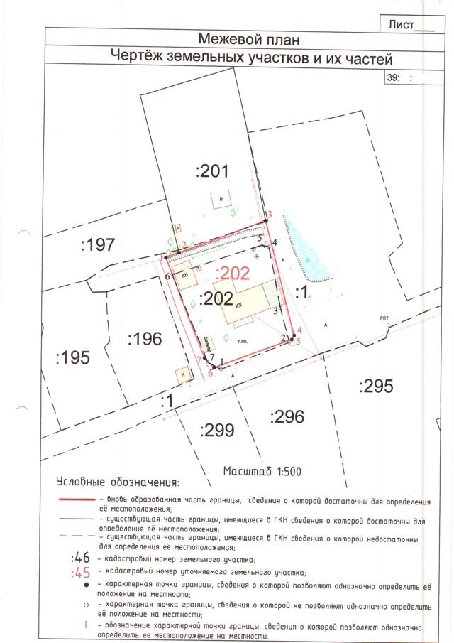 Межевание участка в СНТ — порядок проведения межевания земли