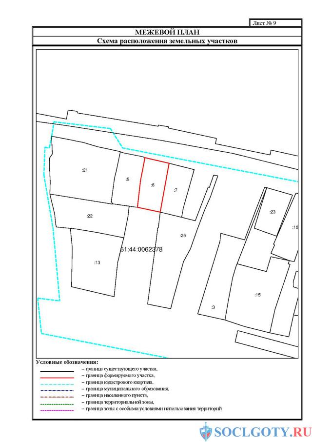 Межевание земельного участка до 2018 года: закон, сроки, цена