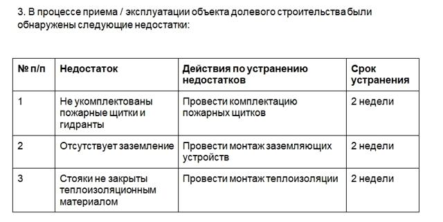 Акт осмотра квартиры в новостройке по договору долевого участия